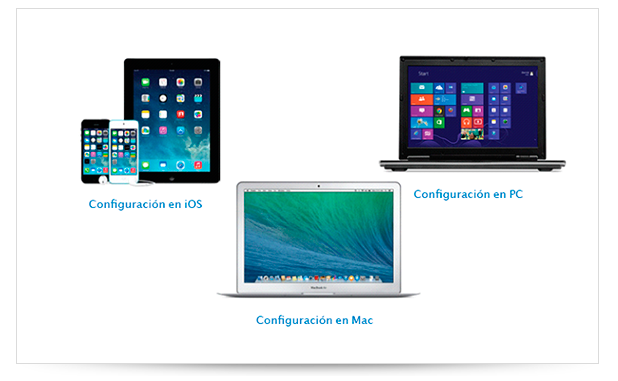 equipos_apple