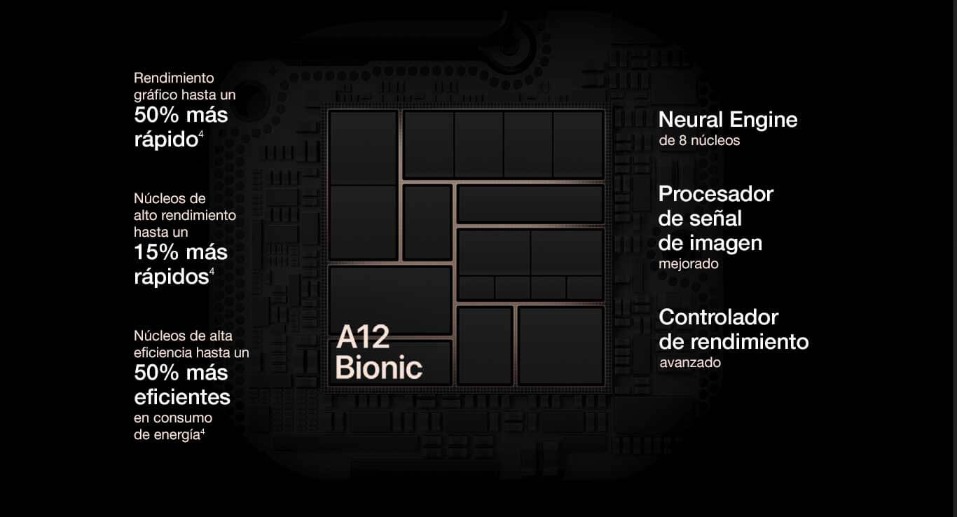 Chip A12 Bionic del iPhone XS