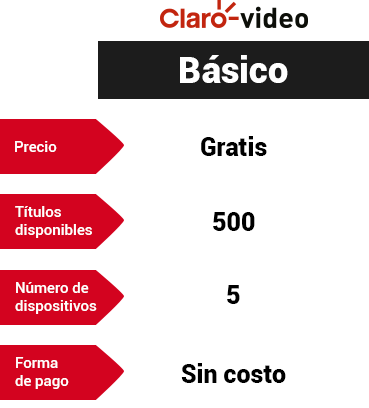 Claro video Colombia plan básico